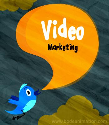 Twitter for Video Marketing